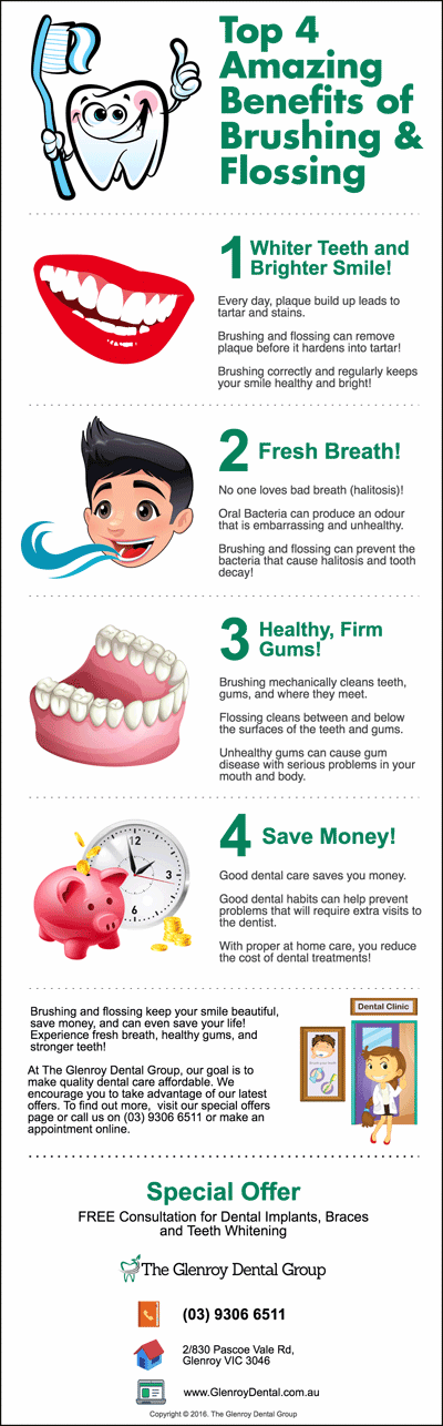 top-4-benefits-of-brushing-and-flossing