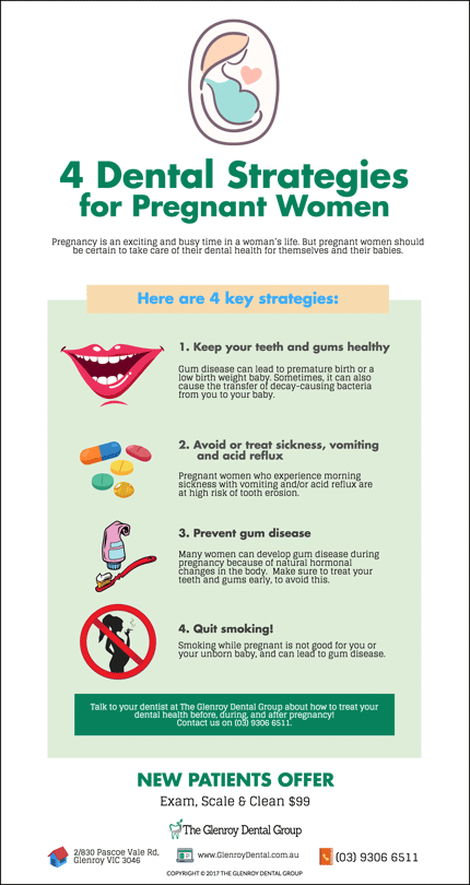 4-Tips-for-Good-Oral-Health-During-Pregnancy