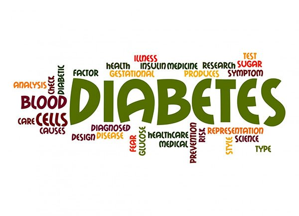 Diabetes And Periodontal Disease – The Little Known Connection
